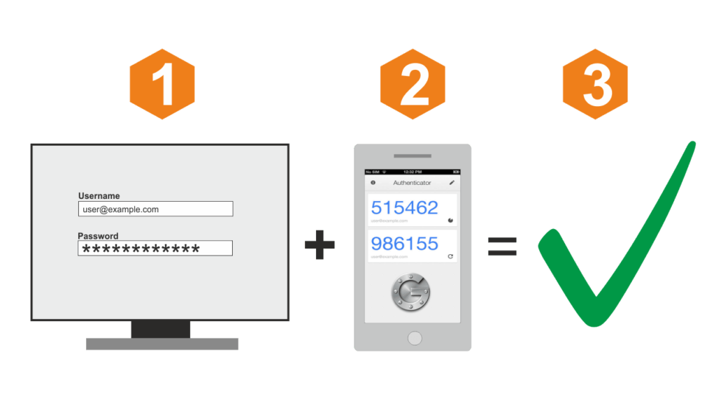 Use 2F authentication to steer clear of hackers.