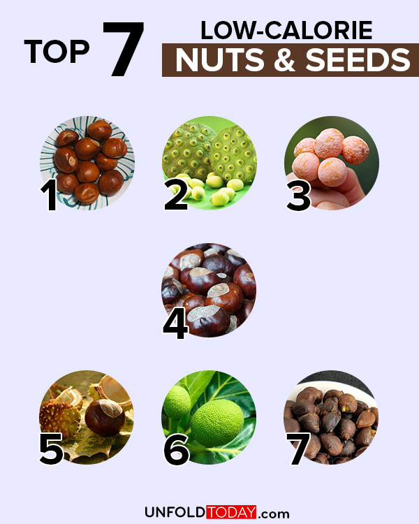 Top seven nuts and seeds with the lowest number of calories for easy weight loss