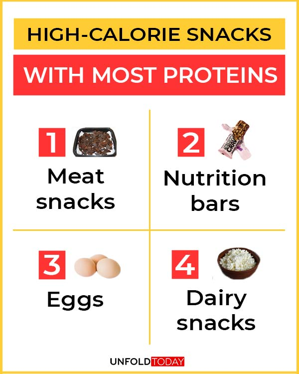List of healthy high-calorie snacks that have the most proteins.